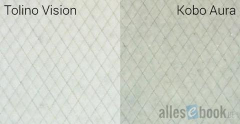 Tolinovisiongrid